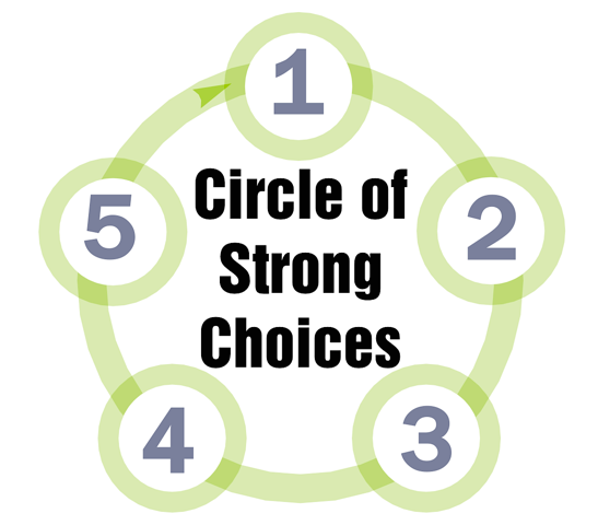 CircleOfStrongChoices