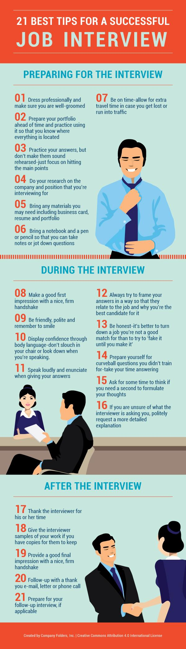 21 Tips for A Successful Job Interview