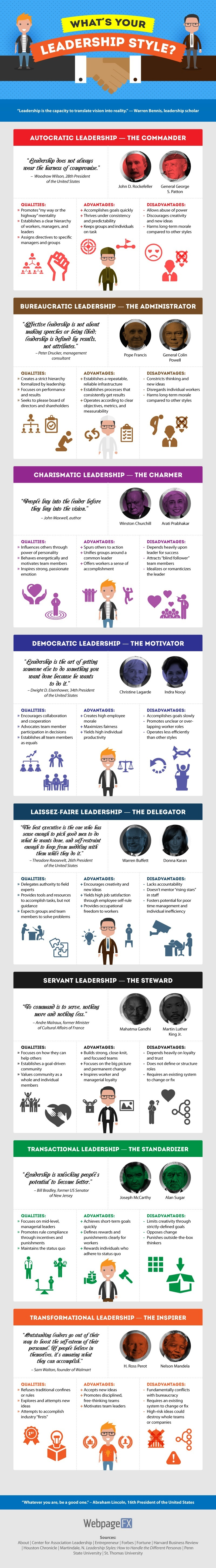 Pros And Cons Of Leadership Styles