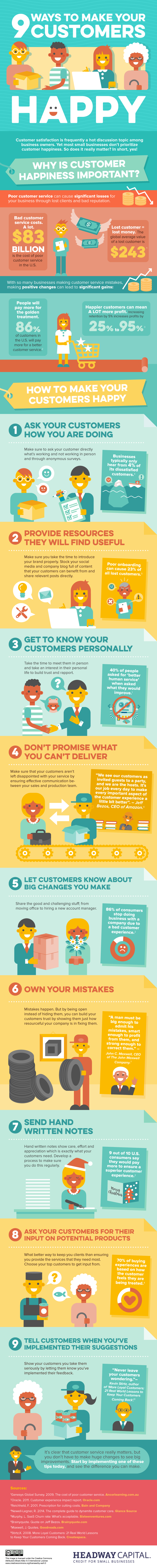 9-ways-to-make-your-customers-happy
