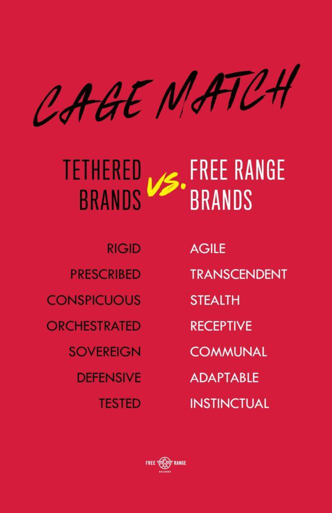 Free Range versus Tethered Brands