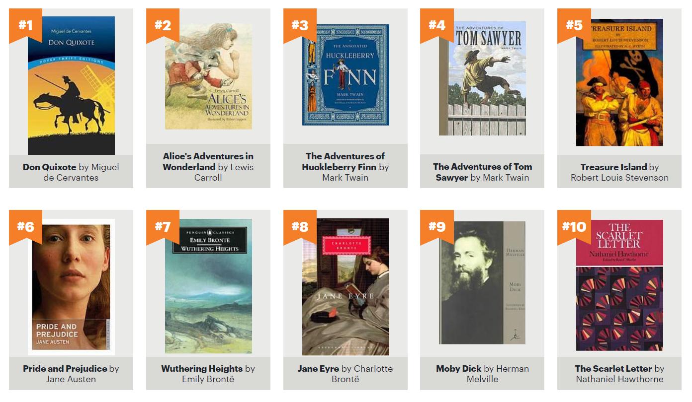 top 10 novels